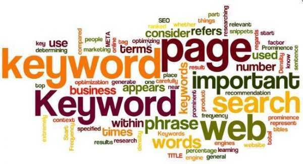 Słowa kluczowe a zdjęcie kary od Googla